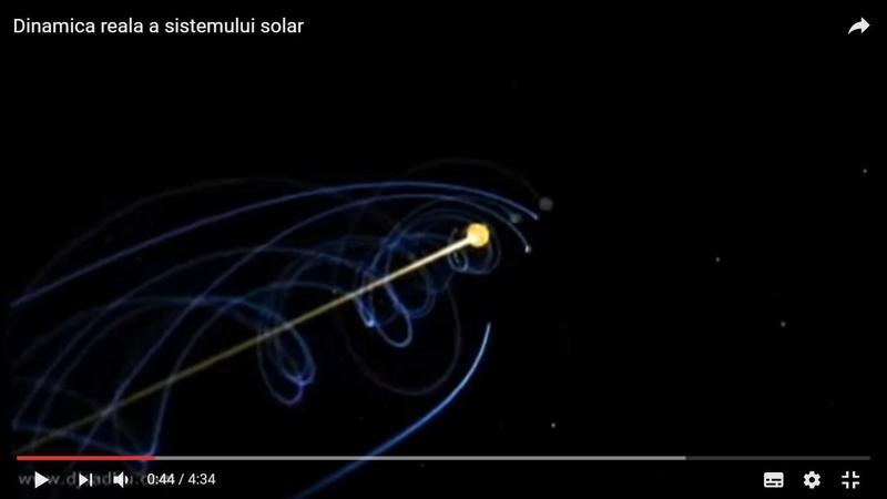 Noile legi ale mişcării planetelor Dinami10
