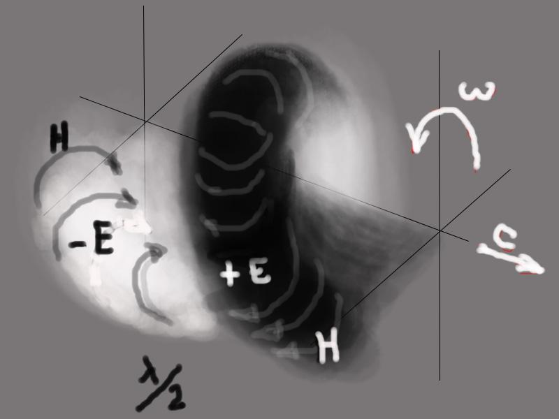 Electronul ca un roi de albine - Pagina 11 Fotonu10