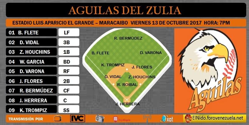 Line up Viernes, 13 de Octubre de 2017 El_nid10