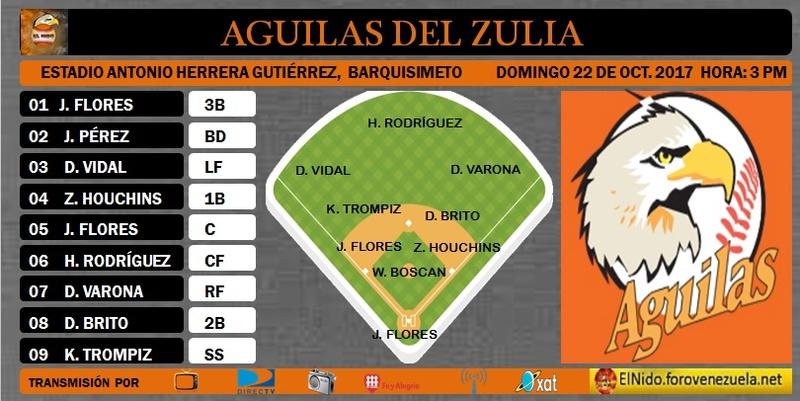 Line up Domingo, 22 de Octubre de 2017 El_nid11