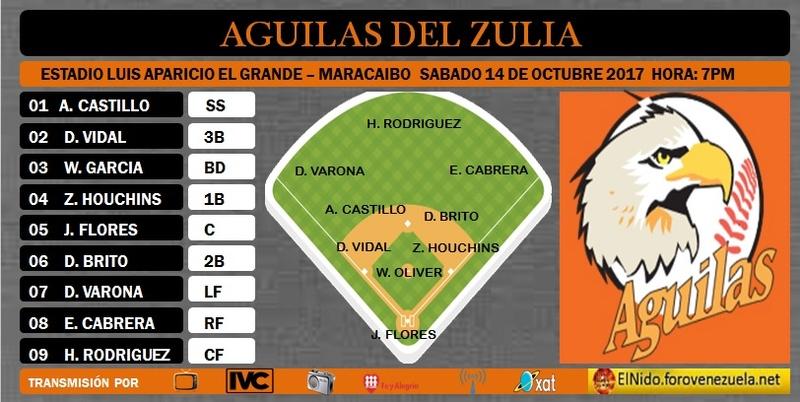 Line up Sábado, 14 de Octubre de 2017 Elnido10