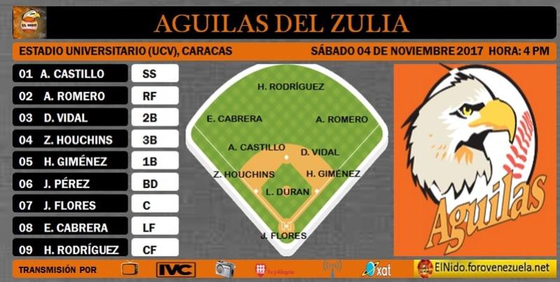 Line up Sábado, 04 de Noviembre de 2017 Elnido26