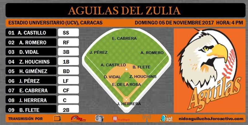 Line up Domingo, 05 de Noviembre de 2017 Nidoag30
