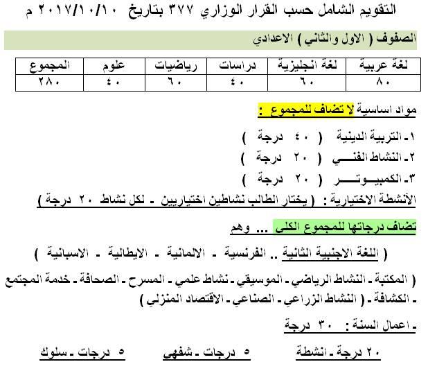 الدرجات الفعلية و أعمال السنة لكل مواد فرق ابتدائى و إعدادى وفقًا للقرار 377 الصادر 10 أكتوبر2017 مع  تعديل الأنشطة الإجبارية والإختيارية _y_10