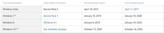 Lịch sử hệ điều hành Windows của Microsoft xuyên suốt qua các thời kỳ 17542810