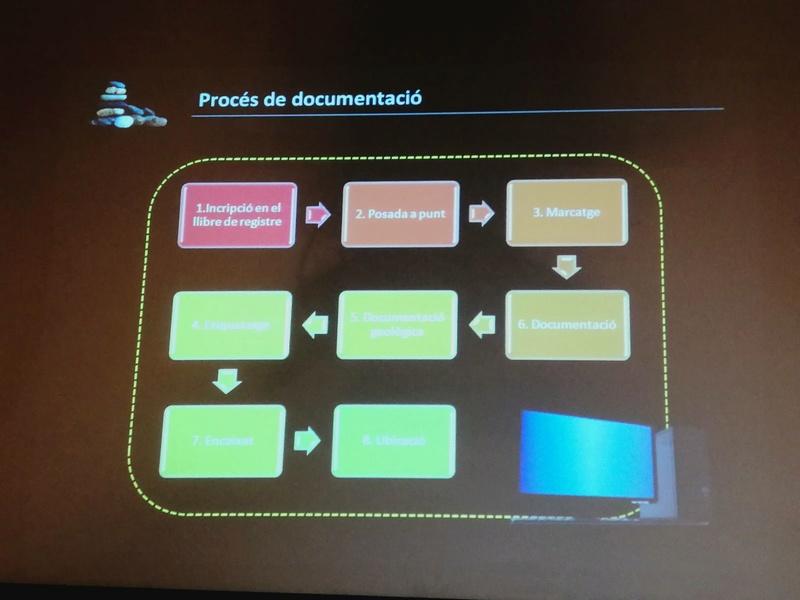 Crònica de la conferència: Formes actuals de documentació, catalogació i conservació preventiva de les col•leccions de mineralogia i petrologia al Museu de Ciències Naturals de Barcelona 1511