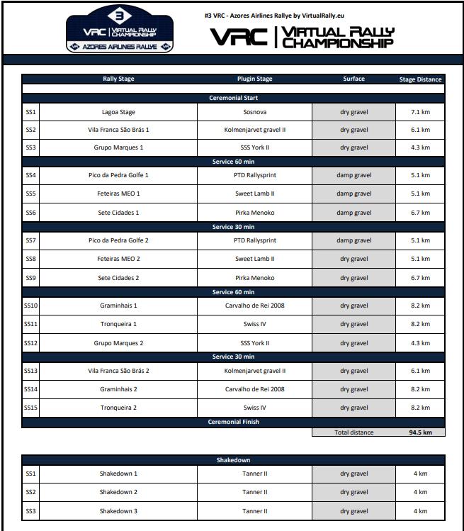 VRC 2018(VirtualRally.eu) - Página 2 Azores10