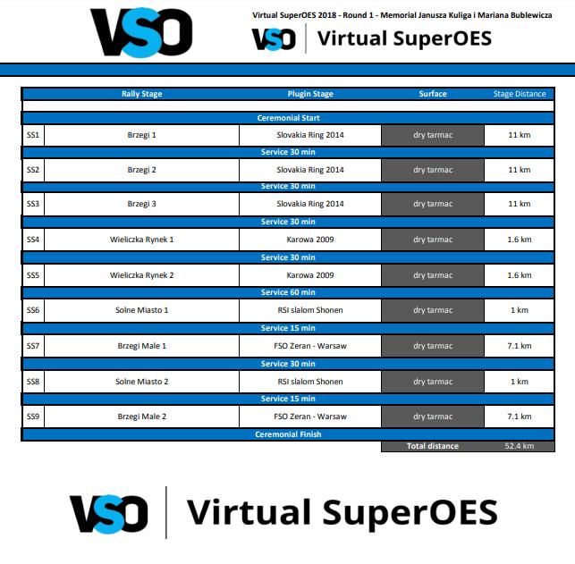 Virtual SuperOES 2018 Screen27