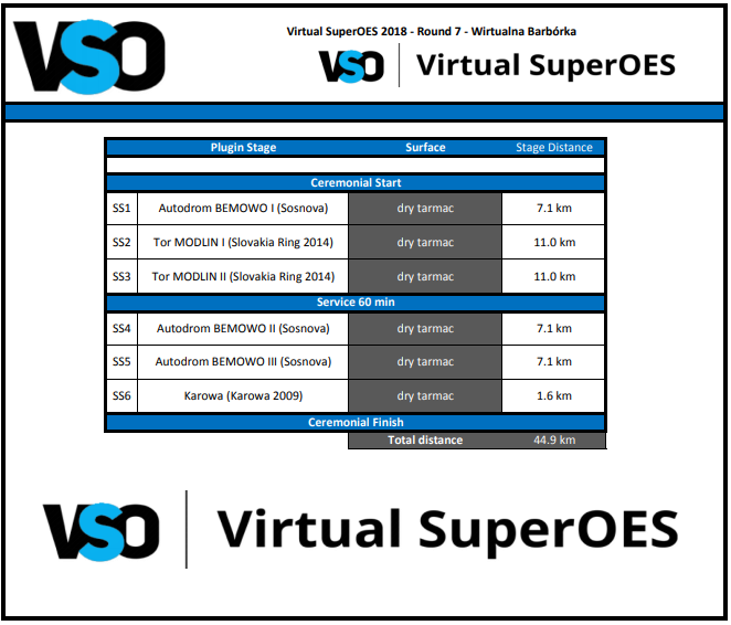 Virtual SuperOES 2018 Screen30