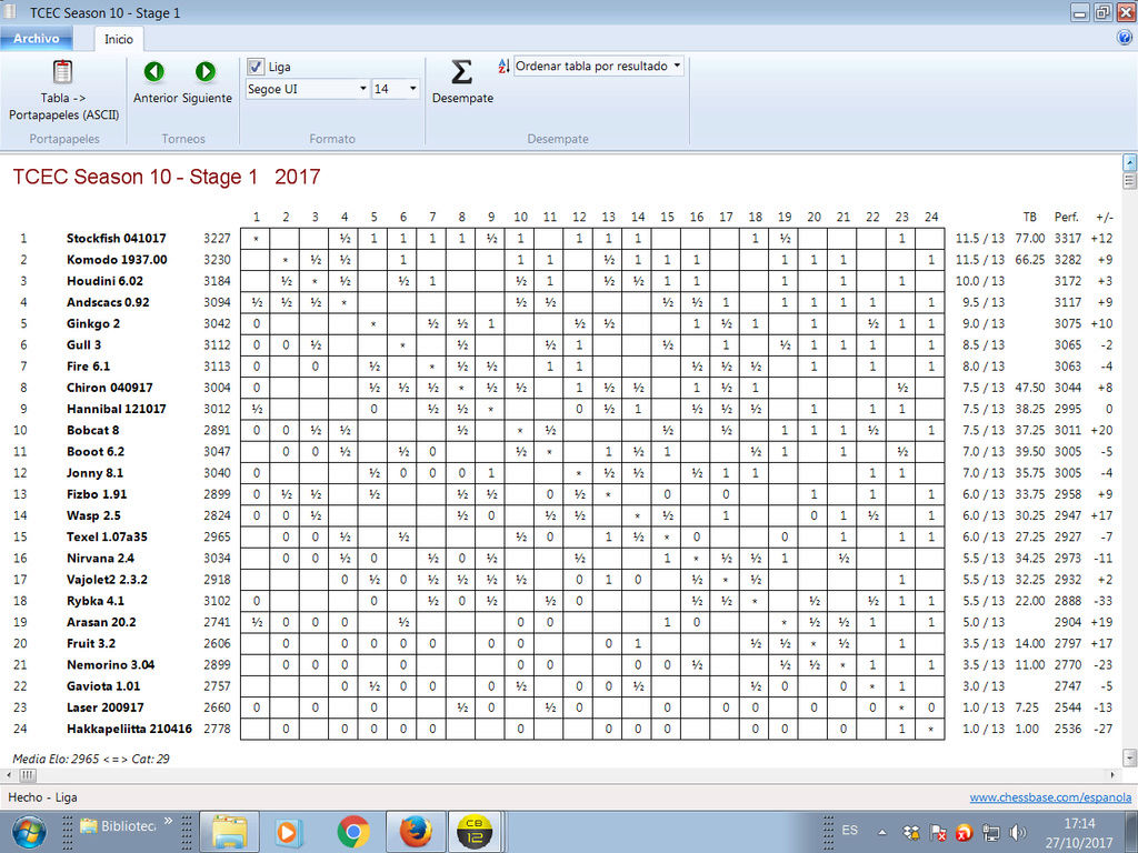 TCEC 10 - Fase I - Consideraciones personales tras la ronda 13 Tcec_110