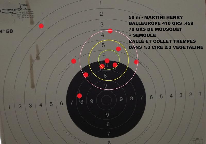 Essais, tirs, et comparatif de fusils réglementaires à cartouche poudre noire Img_2105