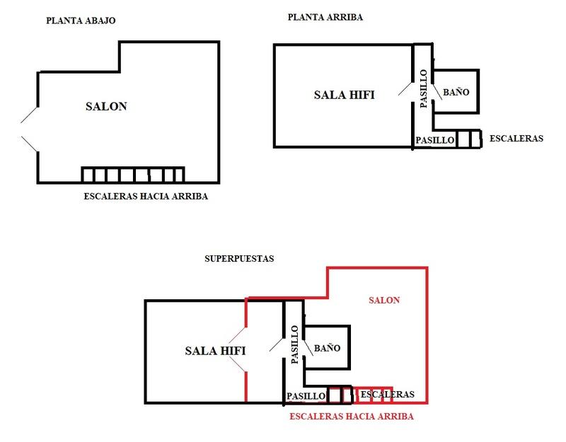 Comprar un piso/sala hifi Sala10