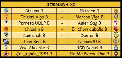 PRONÓSTICOS J30 (Última jornada de Liga) Pronyo36