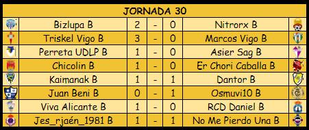 RESULTADOS Y CLASIFICACIÓN J30 (FINAL DE LIGA) Result41