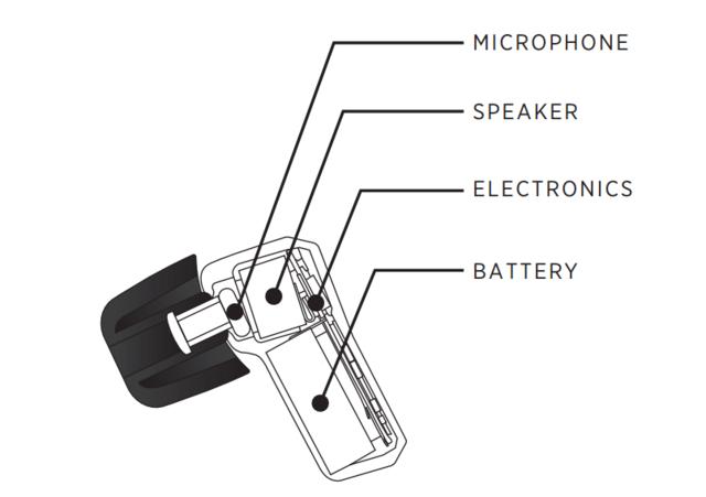 auriculares de google Techno10