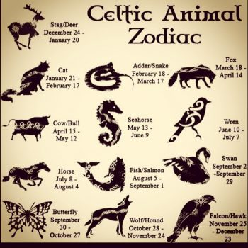 Кельтский гороскоп животных Celtic10