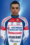 Team Katusha-Alpecin Official Channel 2018 Carlos10