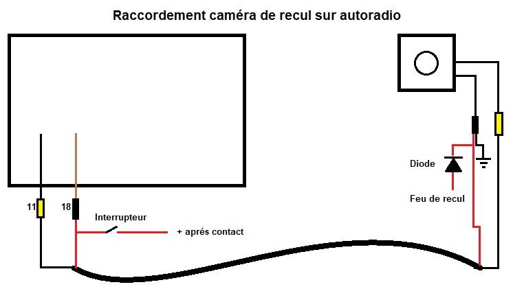 Besoin Explications pour installation camera de recul 3ème stop Fiat Duacto 2015 - Page 2 Raccor11