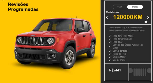 Jeep Renegade na Oficina Brasil Renega10