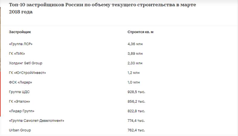 """ГК """"Эталон"""" (/""""Эталон-Инвест"""" в Москве) - строительная компания ЖК """"Летний сад"""" - Страница 10 1f1hyd10"""