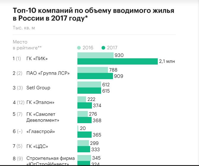 """ГК """"Эталон"""" (/""""Эталон-Инвест"""" в Москве) - строительная компания ЖК """"Летний сад"""" - Страница 10 C7uaxk10"""