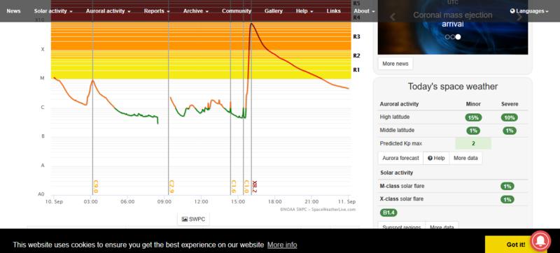 На Солнце произошло 4 вспышки Х-класса. ОДНОВРЕМЕННО! Solar_10