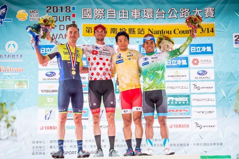 Campeones de Regularidad, Puntos, Metas volantes UCI 2018 Avila_10