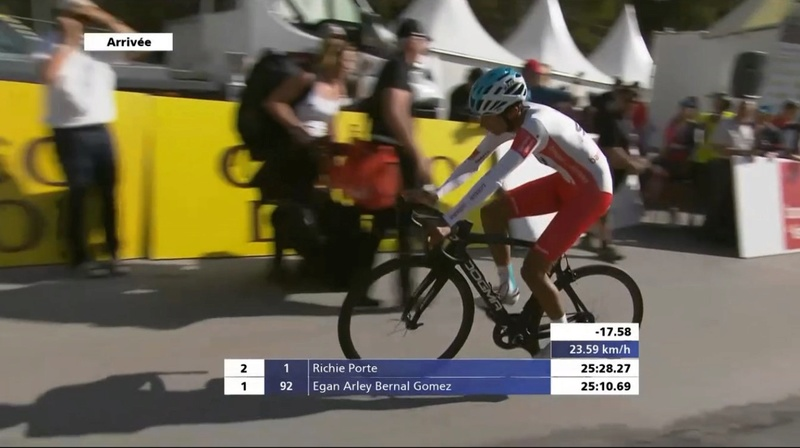 Victorias UCI Colombianas - 2018 Bernal13