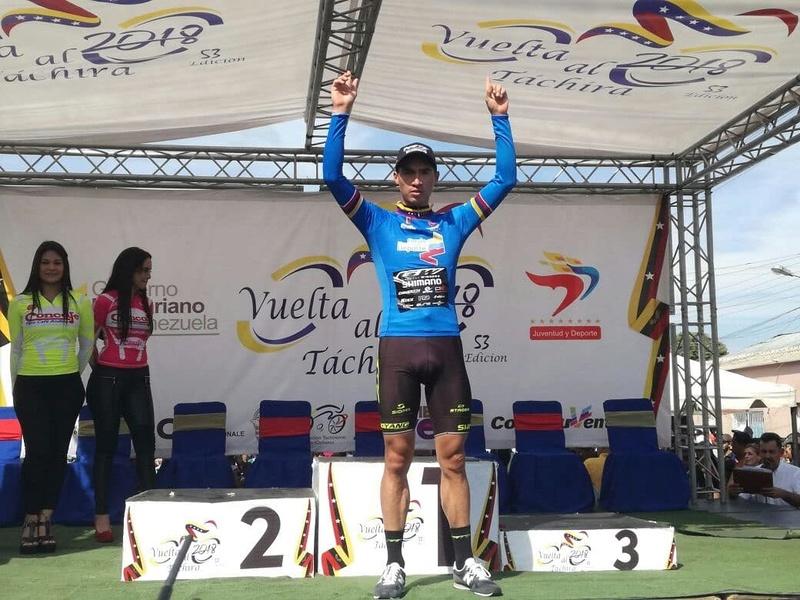 Campeones de Regularidad, Puntos, Metas volantes UCI 2018 Talero11