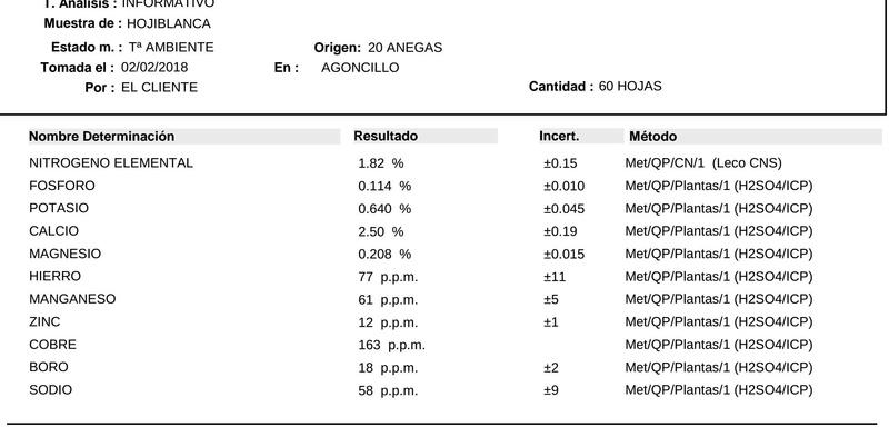Análisis foliar AMZ Logroño (La Rioja) Bo_0_216