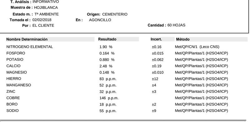 Análisis foliar AMZ Logroño (La Rioja) Bo_0_217