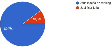 [S.R.P] CRH2: Porcentagem Mensal ®  110