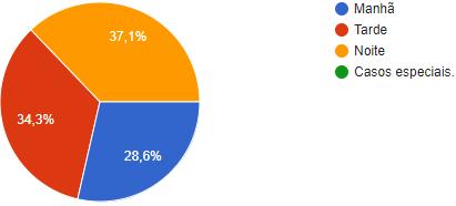 [S.R.P] CRH2: Porcentagem Mensal ®  210