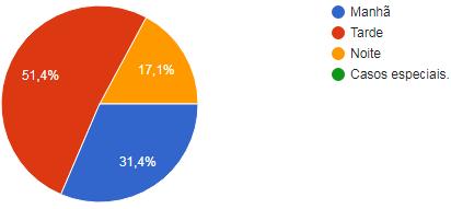 [S.R.P] CRH2: Porcentagem Mensal ®  P_mens11