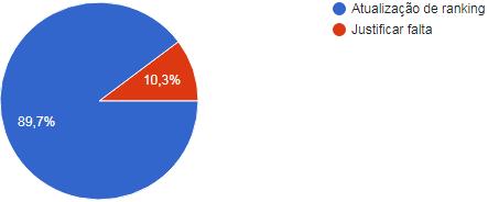 [S.R.P] CRH2: Porcentagem Mensal ®  P_mens12