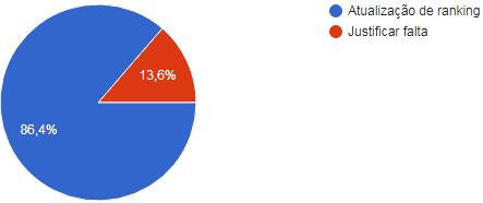 [S.R.P] CRH2: Porcentagem Mensal ®  P_mens14