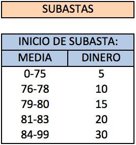NORMAS DE SUBASTAS Captur11