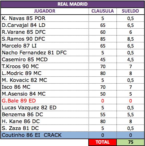 REAL MADRID Captur69