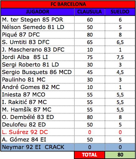 FC BARCELONA Captur83