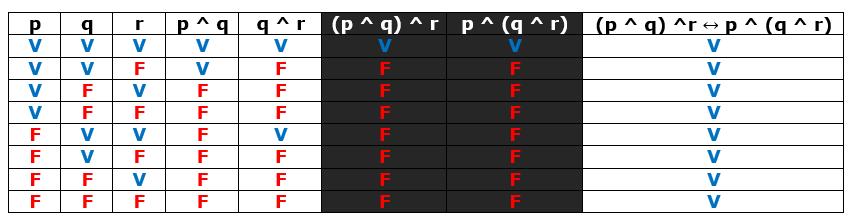 Lógica, Questão 7, FME vol.1(7ªed.) Rac210
