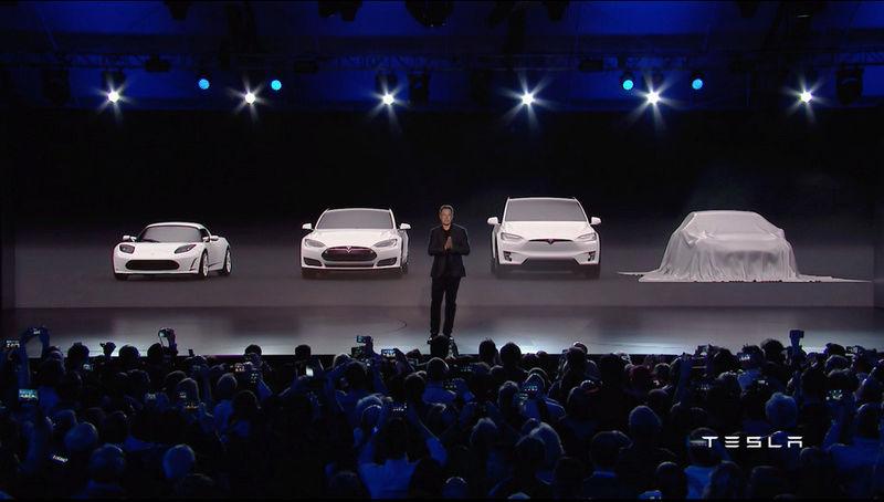 Что такое Tesla: MMM века высоких технологий или компания будущего? 28043510