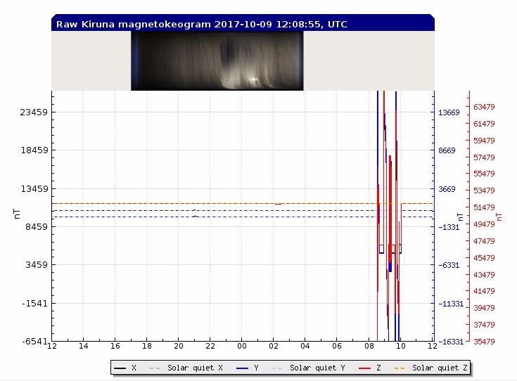 На Солнце произошло 4 вспышки Х-класса. ОДНОВРЕМЕННО! 9cf32b10