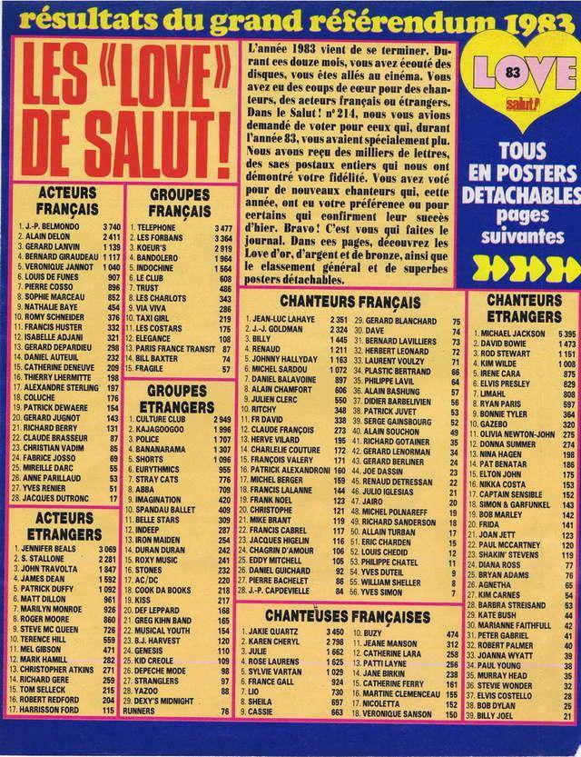 Discographie N° 83 : ENCORE / LE DIMANCHE - Page 3 19840110