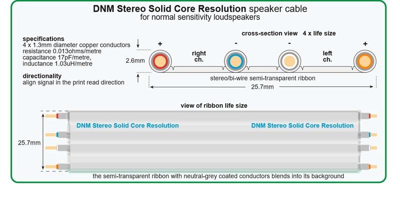 Cables de altavoz para válvulas (en particular Jadis) Sin_ty10