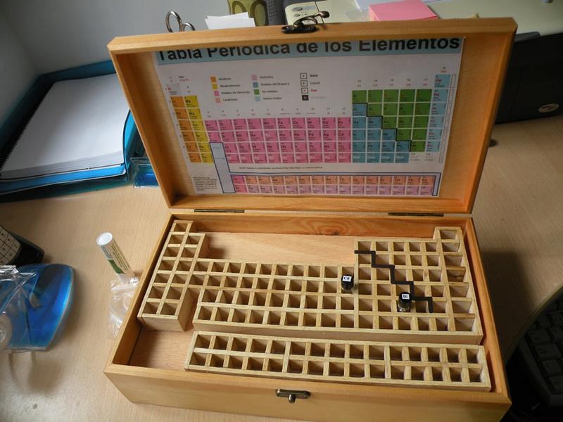La colección de elementos Tabla510
