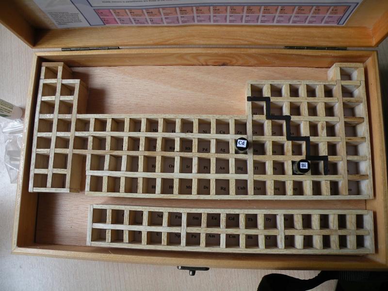 La colección de elementos Tabla610