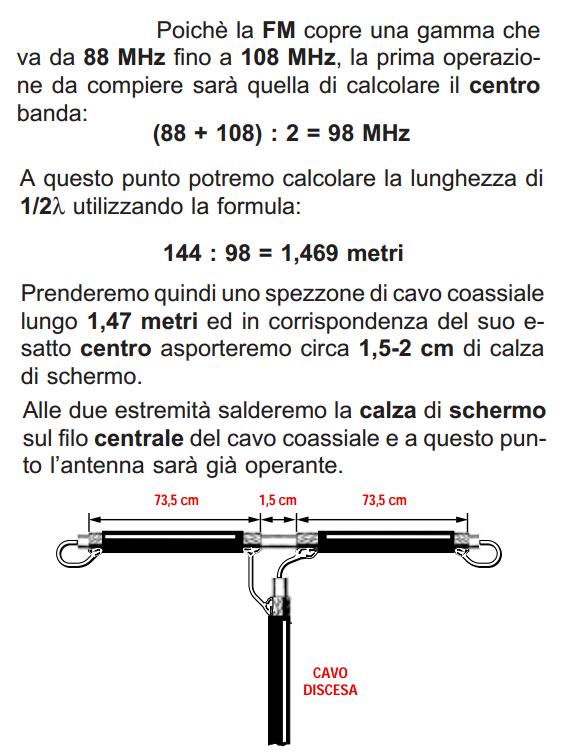 Antenna per Grundig R30 Dipolo11