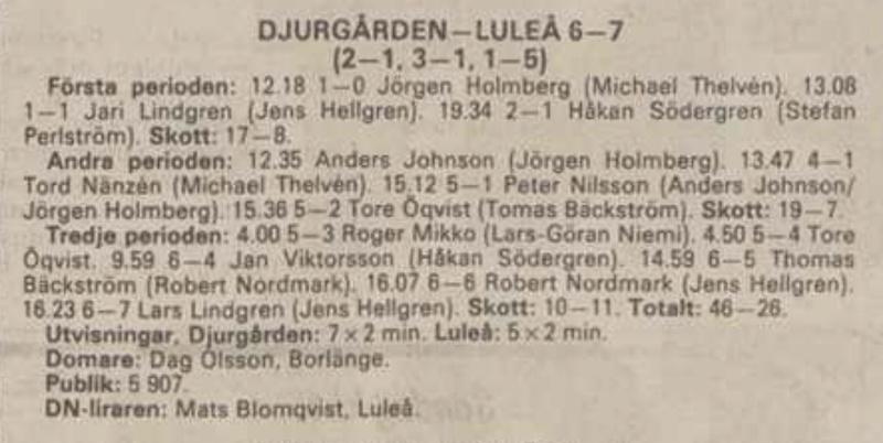 Minnesvärda Luleå Hockey stunder 1ec06810