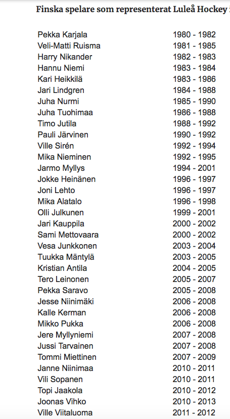 Luleå Hockey - All Time Team Skyrma16