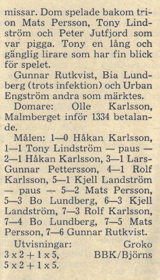 Seard Åberg - Mannen bakom Luleå Hockey Förening jubilerar Skyrma63